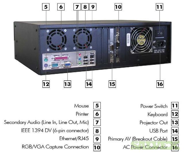 Mediasite RL440 Rich Media Recorder