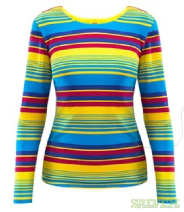 Clothing- Jackets, Shirts etc.- 6,006 Units