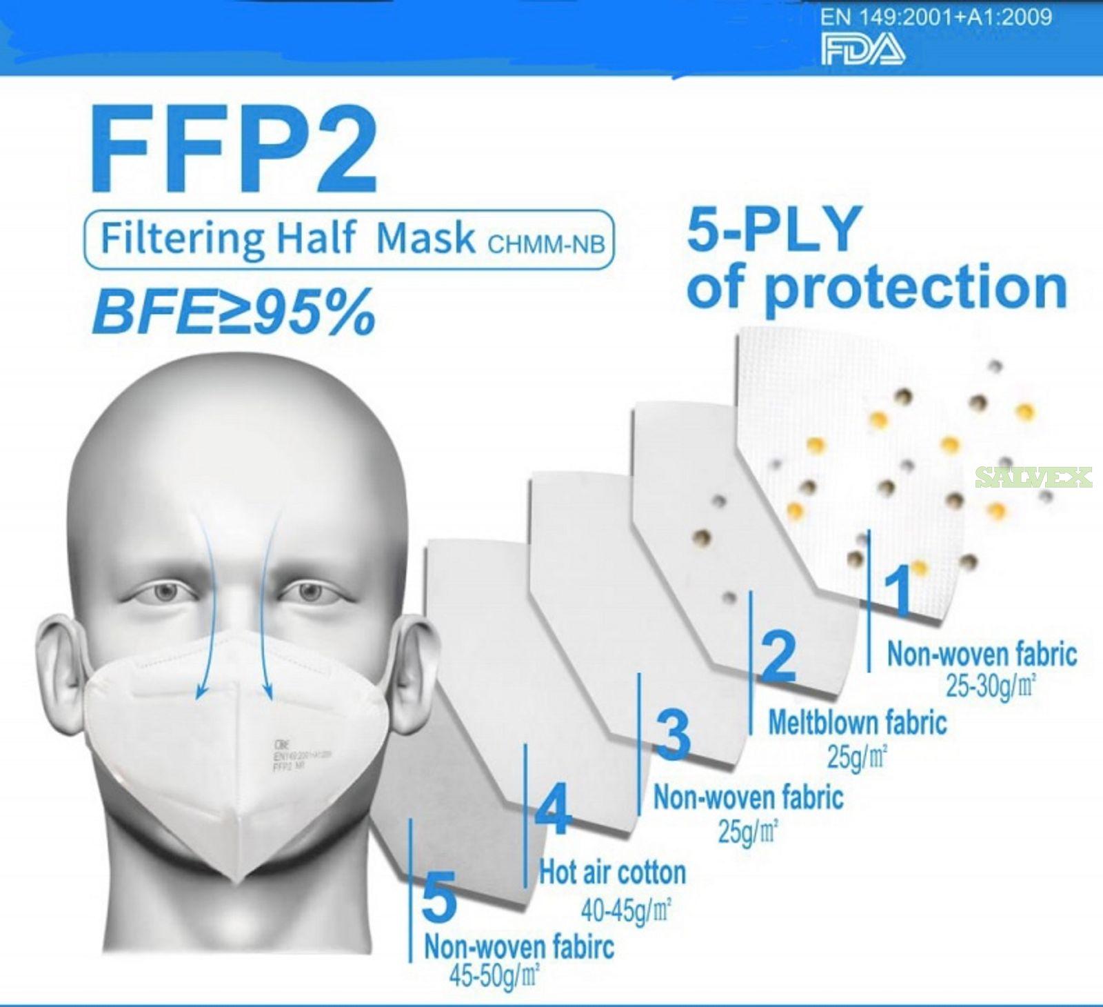 5 Layer FDA Medical Mask Grade (1,100,000 Units )